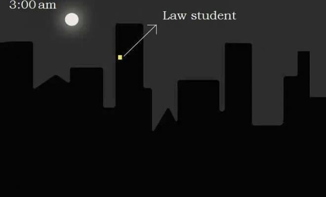 Filosofia del diritto: superala in 5 mosse